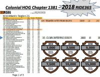 2018 RIDE365
